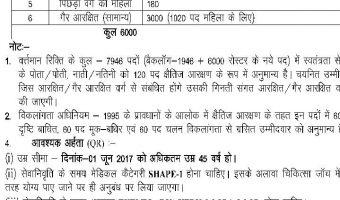 Bihar Police Recruitment 2017|| Apply Online 7,946 Jobs Vacancies