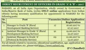 NABARD Recruitment Notification 2017 || Apply Online For 117 Manager, Assistant Manager Vacancies