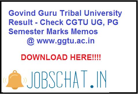 Govind Guru Tribal University Result