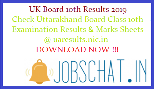 UK Board 10th Results